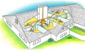 Съем тепла с каминной топки и разводка горячего воздуха по комнатам с помощью спец переходника нержавейка 1мм