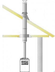 Комплект дымохода для бани нерж.1мм